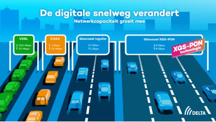 digitale-snelweg-verandert-delta-2021.PNG