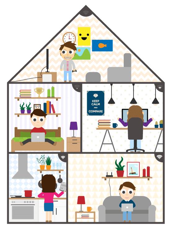 wifi signaal versterken over het hele huis